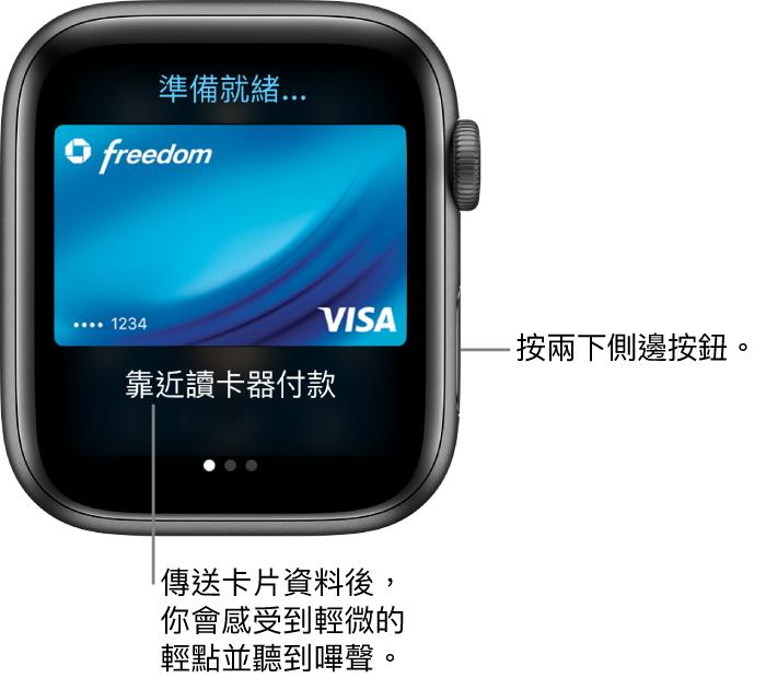 Apple Pay 畫面,頂部顯示「準備就緒」,底部顯示「靠近讀卡器付款」;當付款卡資料送出後,你會感覺到輕點及聽到「咇」聲。
