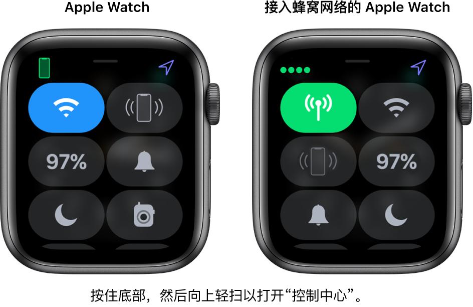 """两张图像:左侧为没有蜂窝网络的 Apple Watch,显示了""""控制中心""""。Wi-Fi 按钮位于左上方,""""呼叫 iPhone""""按钮位于右上方,""""电池百分比""""按钮位于左边中心,""""静音模式""""按钮位于右边中心,""""勿扰模式""""位于左下方,""""对讲机""""按钮位于右下方。右侧图像显示具备蜂窝网络功能的 Apple Watch。在其""""控制中心""""中,""""蜂窝网络""""按钮位于左上方,Wi-Fi 按钮位于右上方,""""呼叫 iPhone""""按钮位于左边中心,""""电池百分比""""按钮位于右边中心,""""静音模式""""按钮位于左下方,""""勿扰模式""""按钮位于右下方。"""
