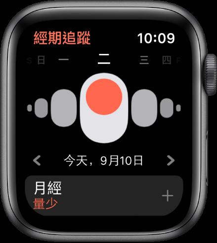 「經期追蹤」畫面在最上方顯示星期幾,在下方顯示目前日期,以及在底部顯示「月經」按鈕。