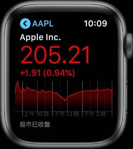 「股市」App 中關於股票的資訊。
