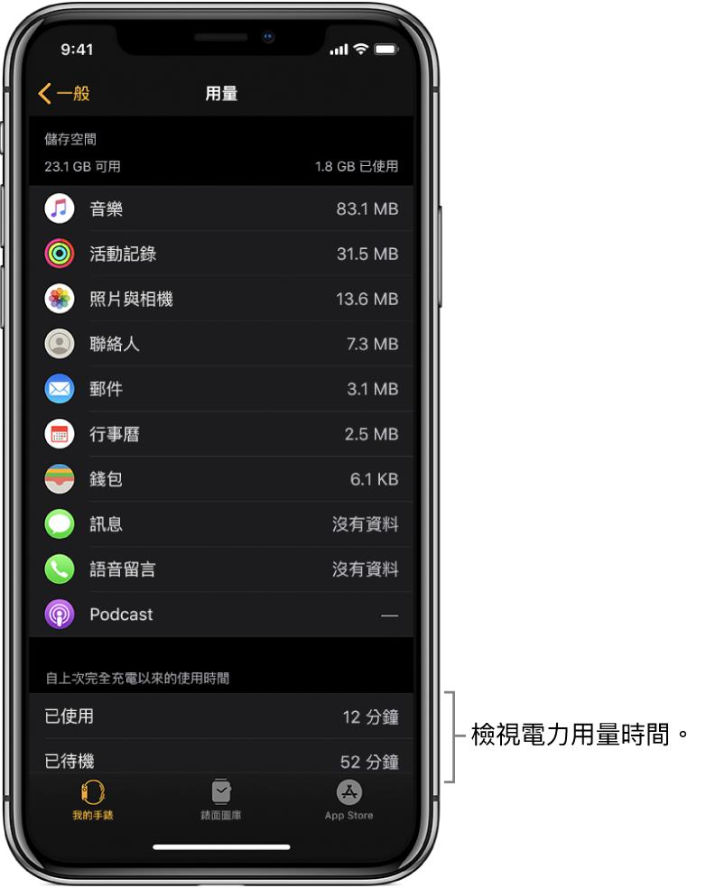 在 AppleWatch App 中的「用量」畫面中,於螢幕下半部檢視「已使用」、「已待機」和「省電模式」的電力值。