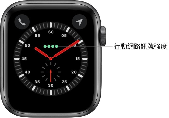「探險家」錶面為指針式錶盤。錶面中央上方有四個綠色圓點,其代表訊號強度。