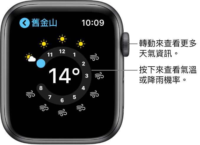「天氣」App 顯示每小時天氣預報。