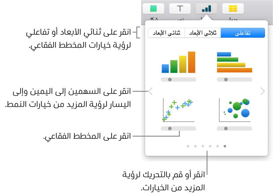 قائمة إضافة مخطط تعرض مخططات تفاعلية، تشتمل على مخطط فقاعي.