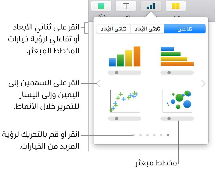 صورة تظهر أنواع المخططات المختلفة التي يمكنك إضافتها إلى الشريحة مع وسيلة شرح تشير إلى المخطط المبعثر.