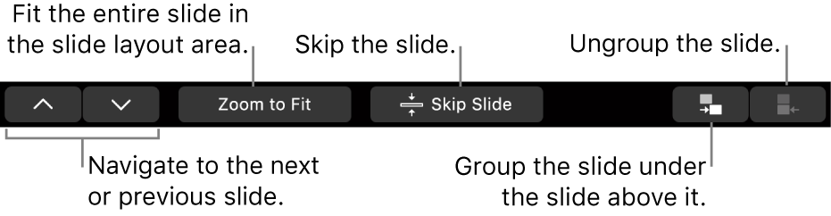 The MacBook Pro Touch Bar with controls for navigating to the next or previous slide, fitting the slide in the slide layout area, skipping a slide, and grouping or ungrouping a slide.