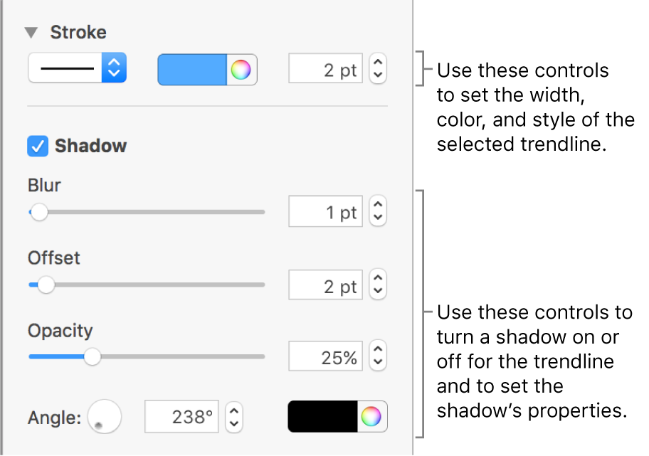 The sidebar controls for changing the look of trendlines.