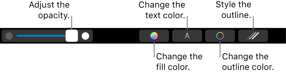 The MacBook Pro Touch Bar with controls for adjusting a shape's opacity, changing the fill color, changing the text color, changing the outline color, and styling the outline.