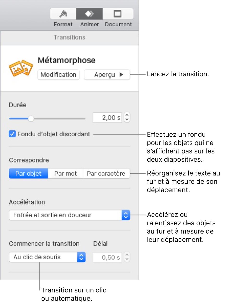 Commandes de transition Métamorphose de la sectionTransitions de la barre latéraleAnimer.