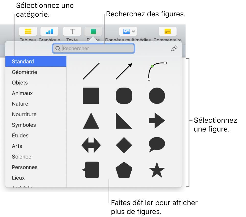 Bibliothèque de figures, avec les catégories répertoriées sur le côté gauche et les figures affichées sur le côté droit. Vous pouvez utiliser le champ de recherche situé en haut pour rechercher des figures. Vous pouvez également parcourir l'écran pour en trouver d'autres.