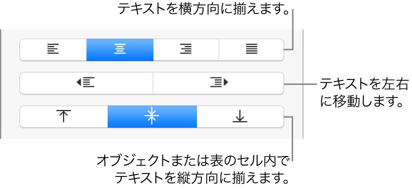 「フォーマット」ボタンの「配置」セクション。テキスト配置ボタンのコールアウトが表示された状態。
