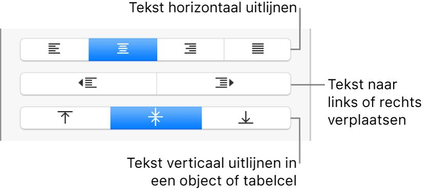 Het gedeelte 'Uitlijning' van de opmaakknop met uitleg bij tekstuitlijnknoppen.