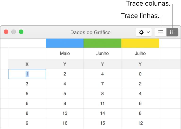 Editor de Dados do Gráfico com os botões Exibir linhas e Exibir colunas.