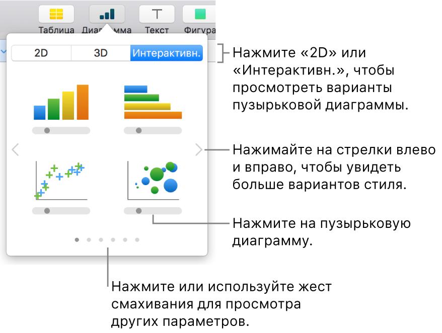 Меню диаграмм с интерактивными диаграммами, включая пузырьковую диаграмму.