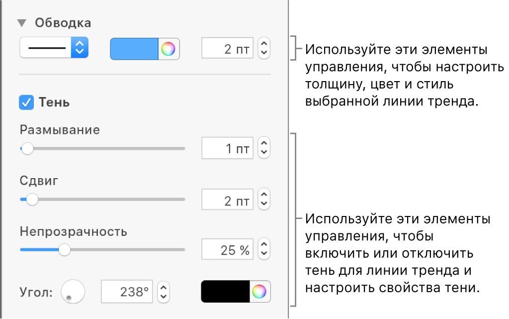 Элементы управления в боковой панели для изменения внешнего вида линий тренда.
