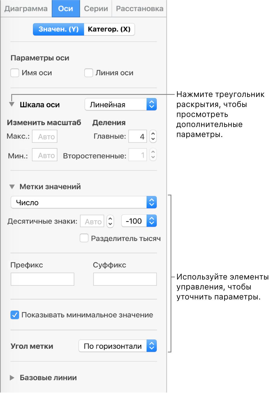 Элементы управления для форматирования делений на осях диаграммы.