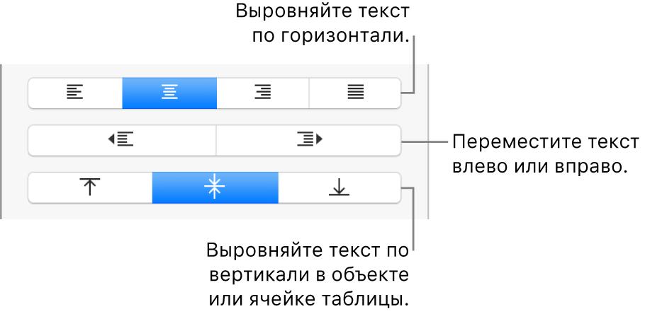 Раздел «Выравнивание» инспектора «Формат» с выносками к кнопкам для выравнивания текста.
