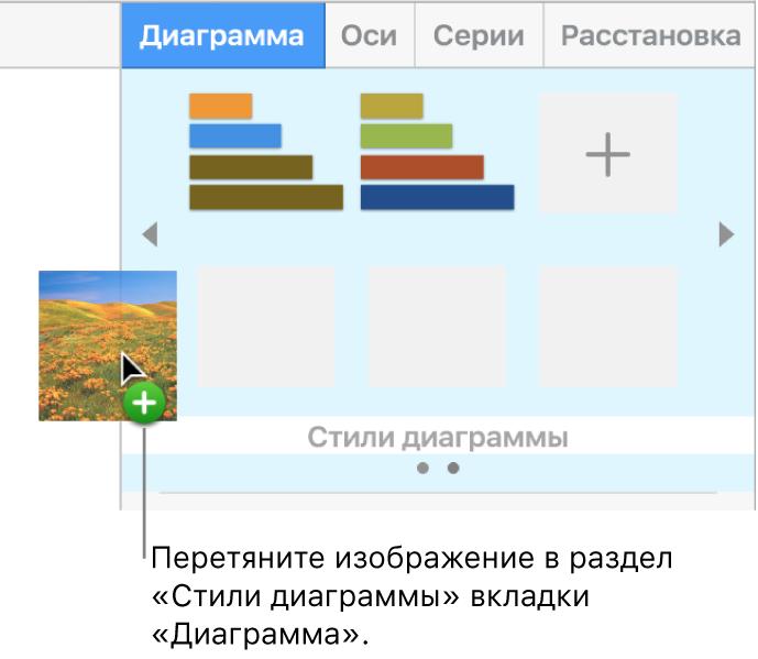 Перетягивание изображения в стили диаграмм для создания нового стиля.