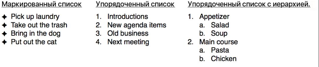 Примеры маркированных, упорядоченных и иерархических списков.