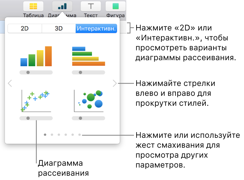 Изображение различных типов диаграмм, которые можно добавить на слайд, с выноской к диаграмме рассеивания.