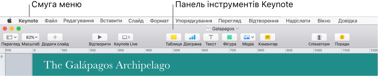 Панель меню вгорі екрана з меню «Яблуко», Keynote, «Файл», «Редагування», «Вставити», «Формат», «Упорядити», «Перегляд», «Надіслати», «Вікно» і «Довідка». Під смугою меню відкрито презентацію Keynote з кнопками панелі інструментів вгорі для команд «Перегляд», «Оптимізувати», «Додати слайд», «Відтворити», KeynoteLive, «Таблиця», «Діаграма», «Текст», «Фігура», «Медіа» й «Коментувати».