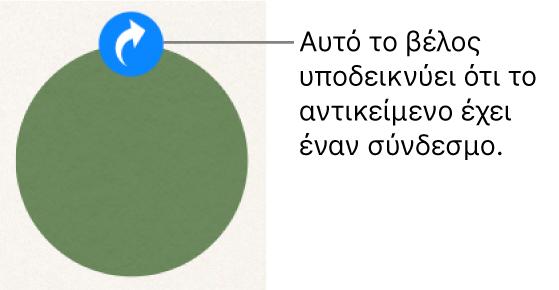 Ένδειξη συνδέσμου σε ένα σχήμα.