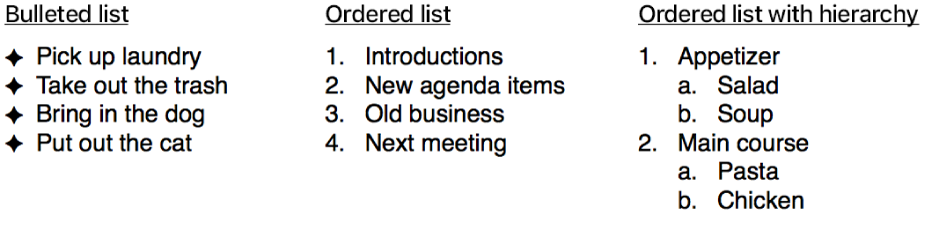Examples of bulleted, ordered and hierarchical lists.