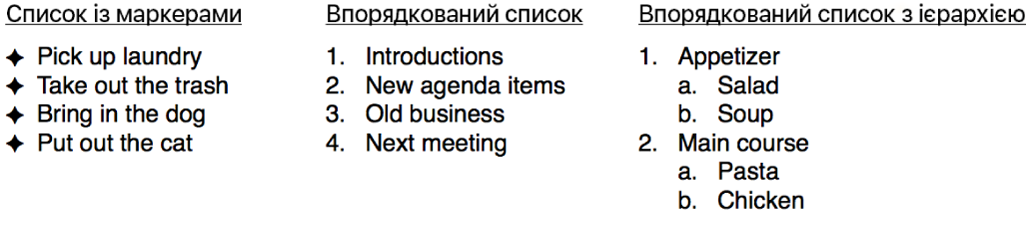 Приклади маркірованих, нумерованих та ієрархічних списків.