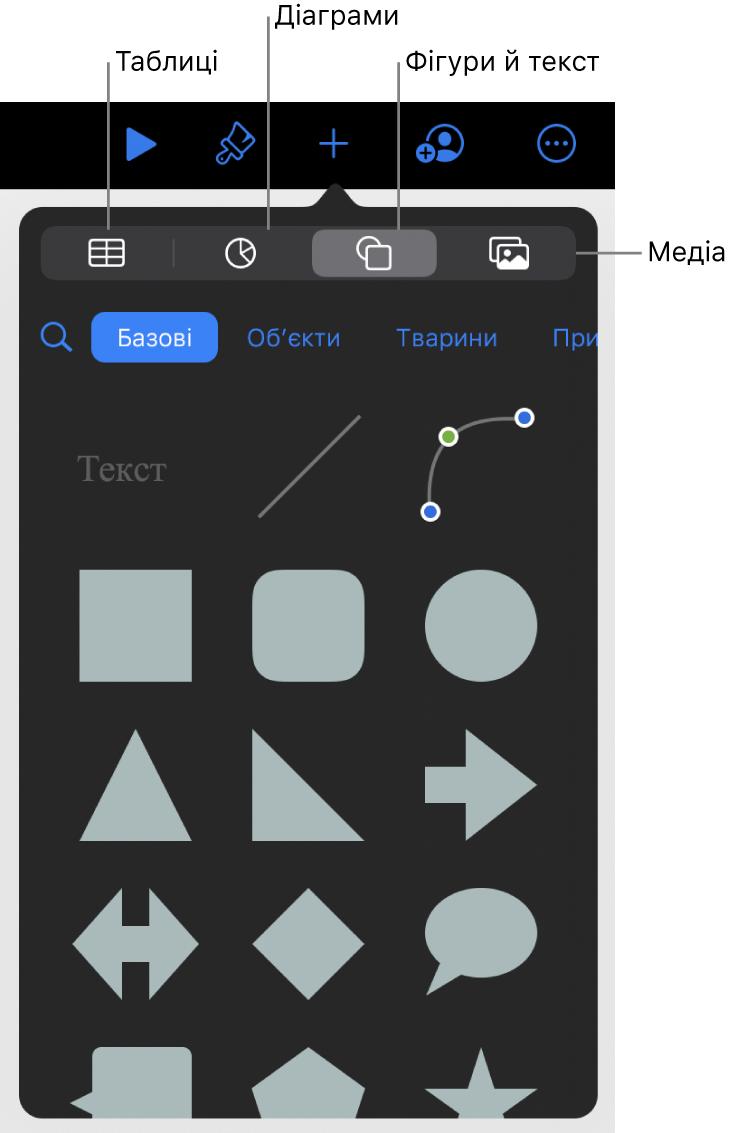 Інструменти для додавання об'єкта з кнопками для вибору таблиць, діаграм і фігур (як-от лінії й текстові поля), а також медіаелементів.