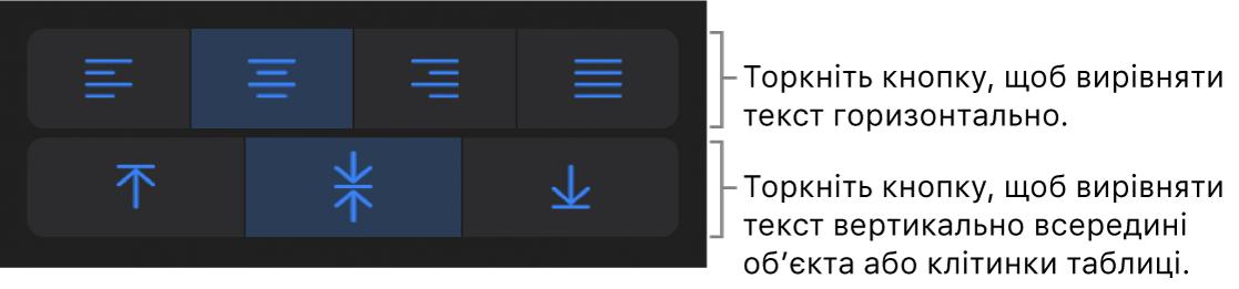Кнопки горизонтального та вертикального вирівнювання тексту.