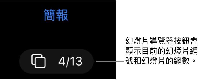 顯示 13 個幻燈片導覽器的其中 4 個,位於靠近幻燈片版面左上角的「簡報」按鈕下方。