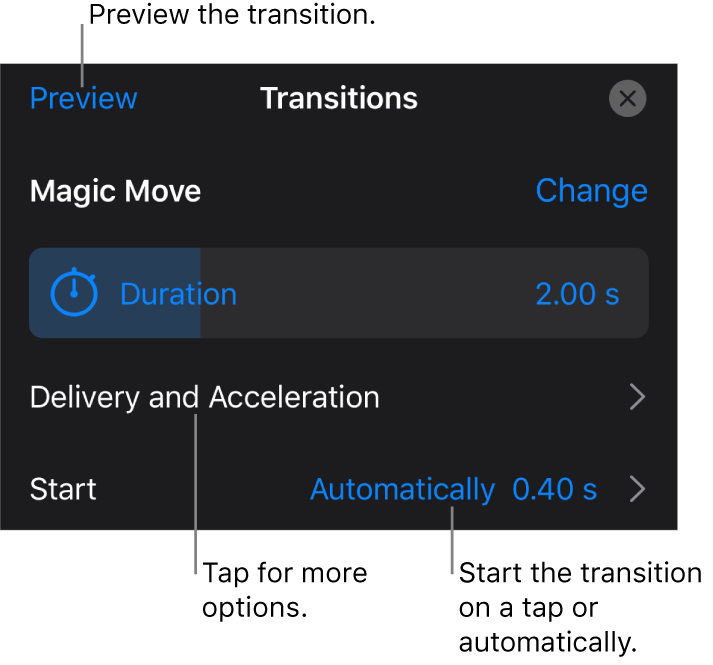 Magic Move controls in the Transitions pane.