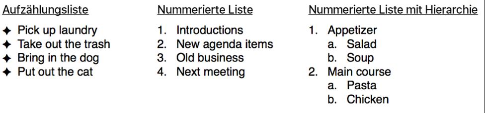 Beispiele für Listen mit Aufzählungspunkten, nummerierte Listen und hierarchische Listen.
