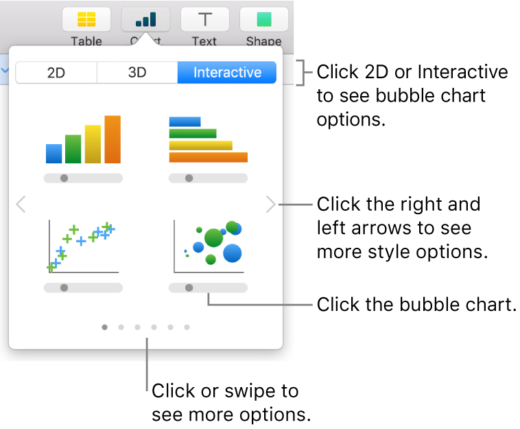 The chart menu showing interactive charts, including a bubble chart option.
