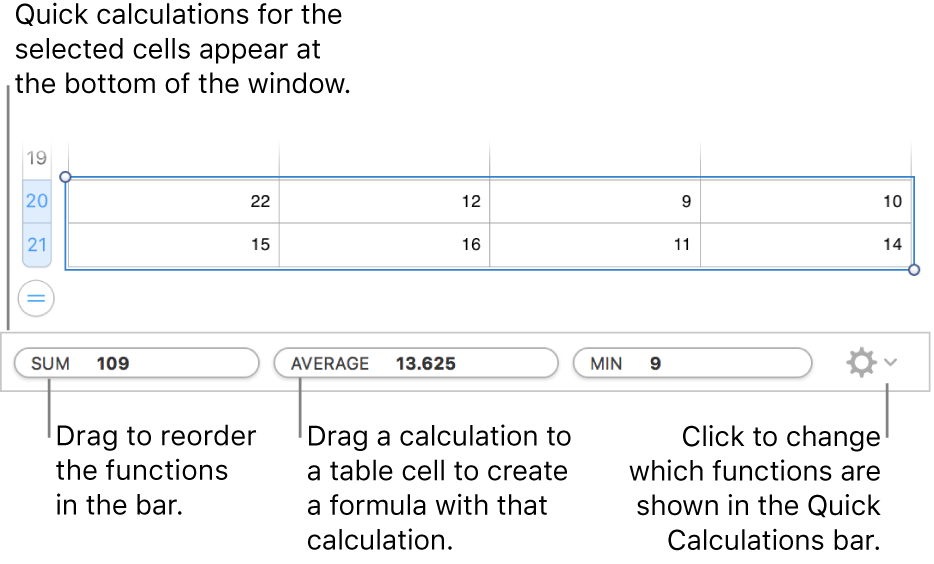Drag to reorder functions, drag a calculation to a table cell to add it, or click menu to change which functions are shown.