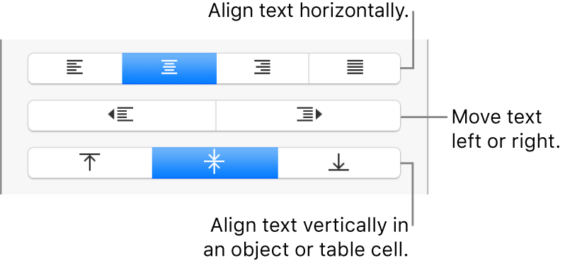 The Alignment section of the Format sidebar with callouts to text alignment buttons.