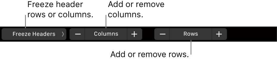The MacBook Pro Touch Bar with controls for freezing header rows or columns, adding or removing columns, and adding or removing rows.