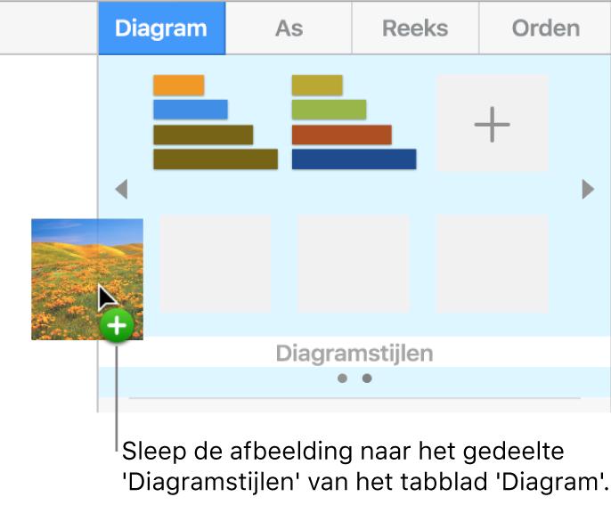 Een afbeelding in het gedeelte met diagramstijlen in de navigatiekolom slepen om een nieuwe stijl aan te maken.
