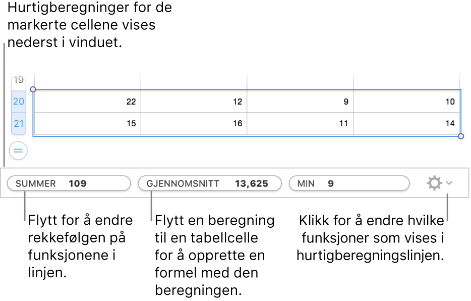 Flytt for å endre rekkefølgen på funksjoner, flytt en beregning til en tabellcelle for å legge den til, eller klikk på meny for å endre hvilke funksjoner som vises.