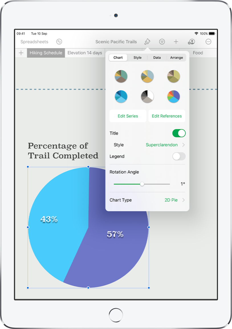 A pie chart showing percentages of trails completed. The Format menu is also open, showing different chart styles to choose from, as well as options to edit the series or chart references, turn the chart title or legend on or off, adjust the rotation angle of the chart and change the chart type.