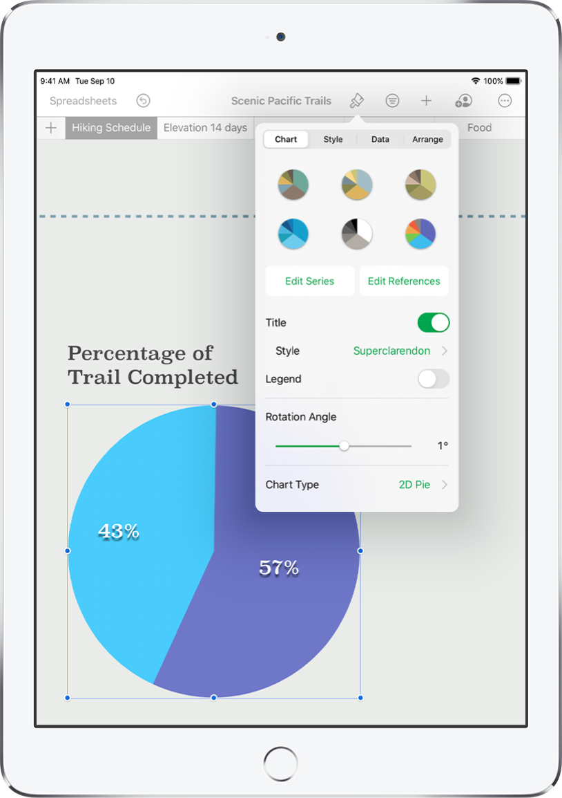 A pie chart showing percentages of trails completed. The Format menu is also open, showing different chart styles to choose from, as well as options to edit the series or chart references, turn the chart title or legend on or off, adjust the rotation angle of the chart, and change the chart type.