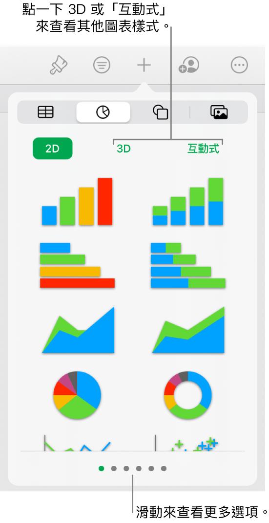 顯示 2D 圖表的圖表選單。