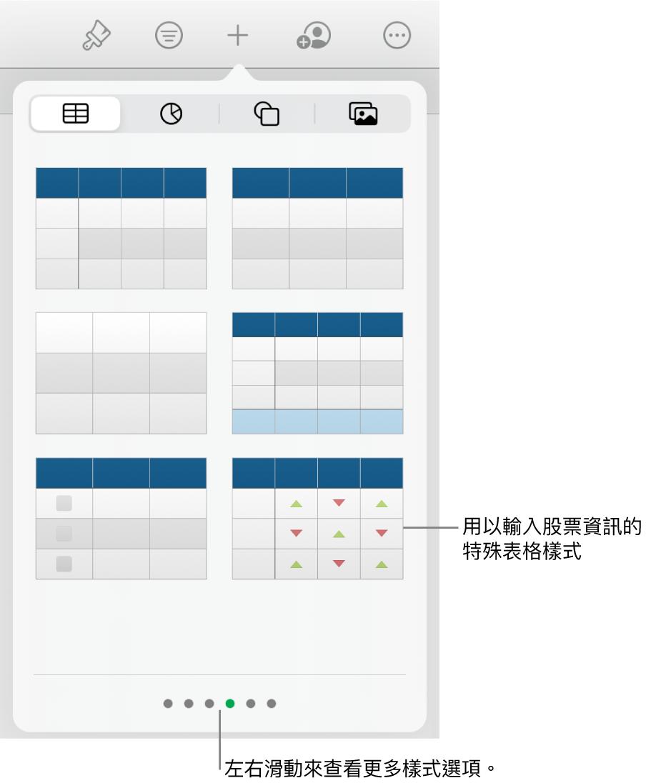 表格樣式的表格彈出式項目顯示縮覽圖,右下角是用於輸入股票資訊的特殊樣式。底部的六個圓點表示您可以滑動來查看更多樣式。