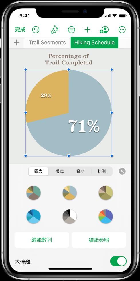 顯示已完成路線百分比的圓餅圖。「格式」選單也已開啟,顯示可選擇的不同圖表樣式,以及用於邊級數列或圖表偏好設定,以及開啟或關閉圖表標題。