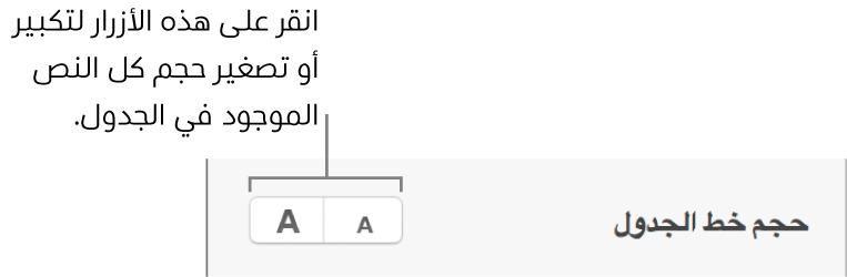 عناصر التحكم الخاصة بتغيير حجم جميع النصوص في جدول.