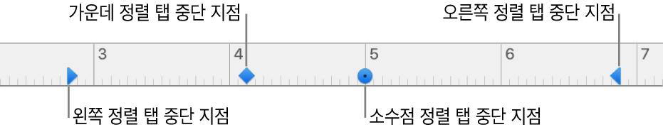 왼쪽 및 오른쪽 단락 여백, 첫 번째 행 들여쓰기를 위한 표시와 왼쪽, 가운데, 소수점 및 오른쪽 정렬을 위한 탭이 있는 눈금자.