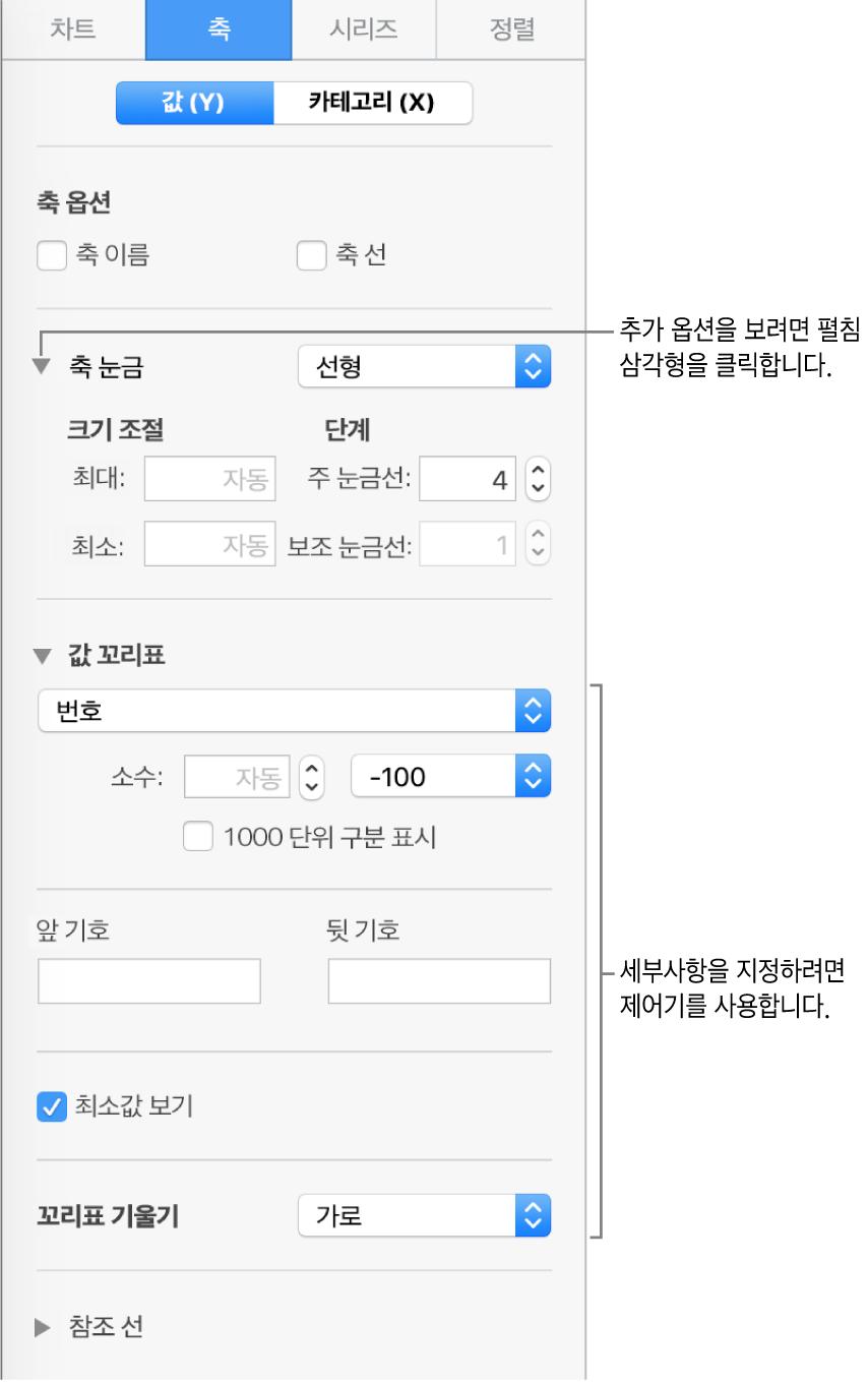 차트 축 표시 포맷을 위한 제어기.