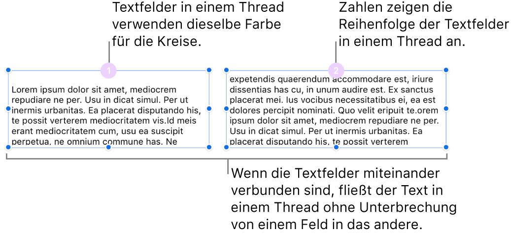 Zwei Textfelder mit jeweils einem violetten Kreis oben und den Ziffern 1 und 2 in den Kreisen
