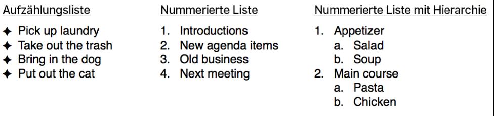 Beispiele für Listen mit Aufzählungspunkten, nummerierte Listen und hierarchische Listen