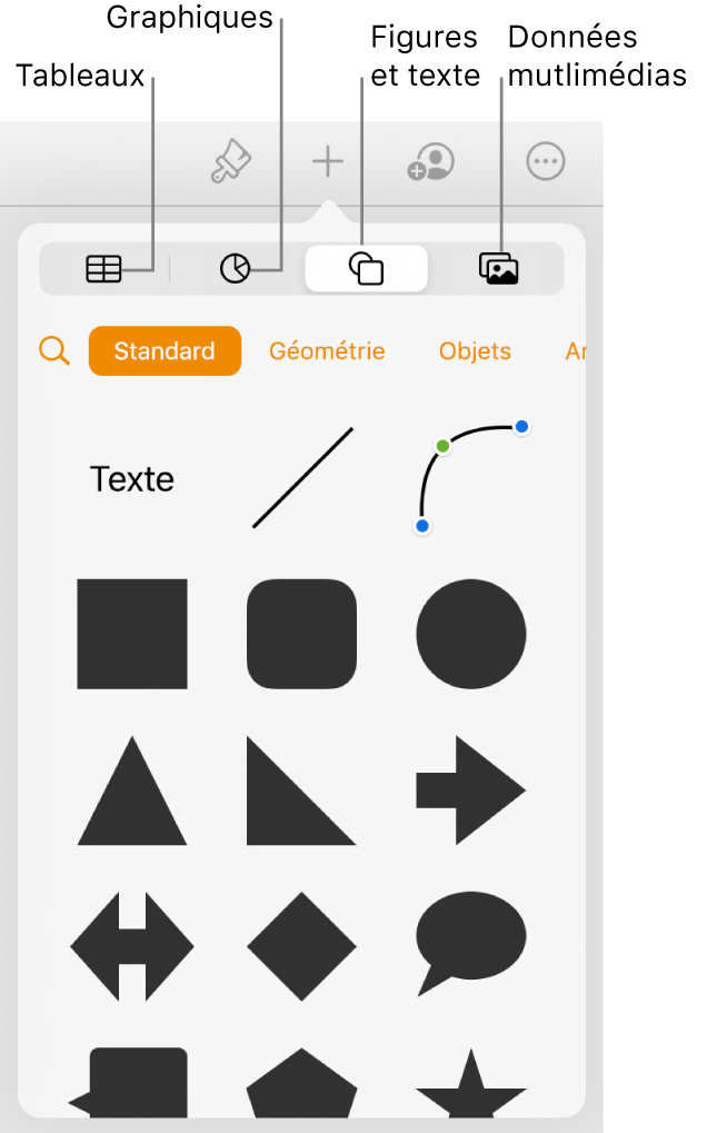 Commandes pour l'ajout d'un objet, avec des boutons en haut permettant de sélectionner des tableaux, des graphiques, des figures (notamment des lignes et zones de texte) et du contenu multimédia.